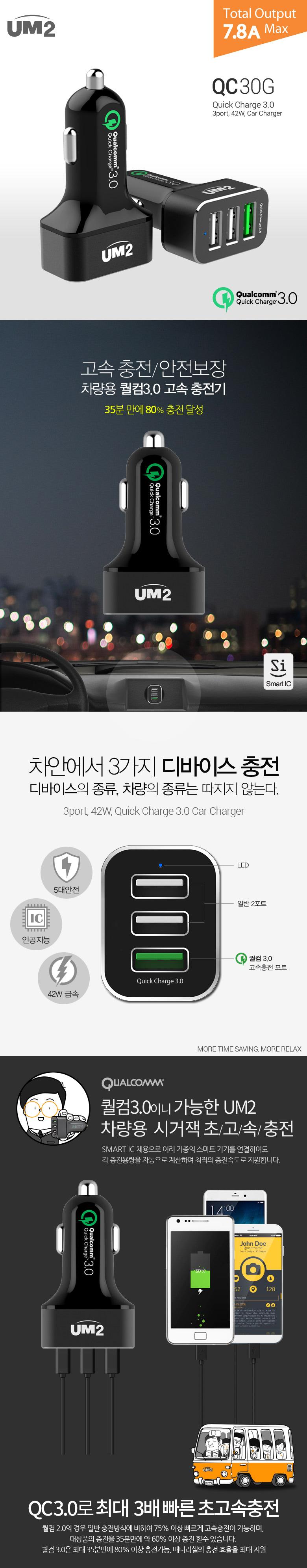 UM2 퀄컴 3.0 퀵차지 고속 차량용 충전기 3포트 QC30G - 셀탑코리아, 13,900원, 충전기, 5핀