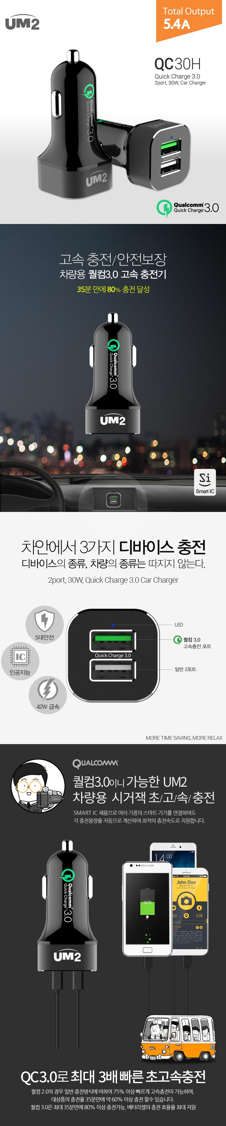 UM2 퀄컴 3.0 퀵차지 고속 차량용 충전기 2포트 QC30H - 셀탑코리아, 9,500원, 충전기, 5핀